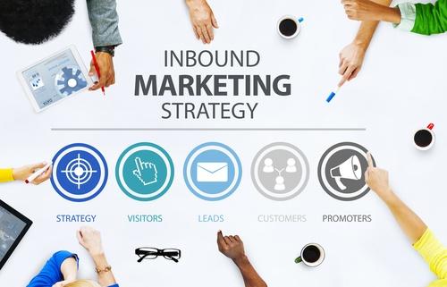 Les différents composants de la méthodologie inbound marketing