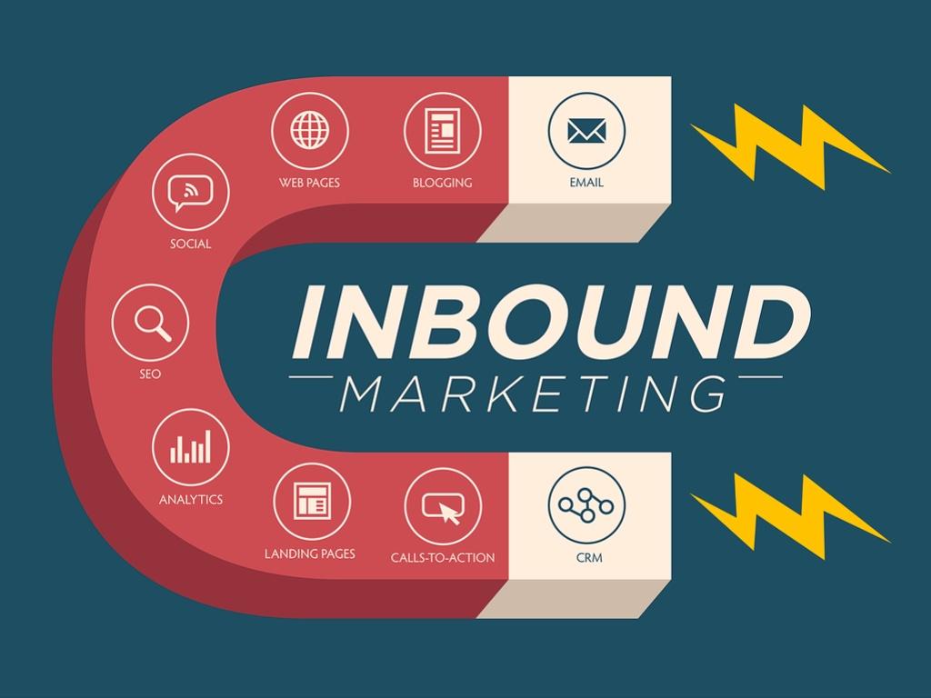 Le Blogging, Pierre angulaire d'une stratégie inbound marketing